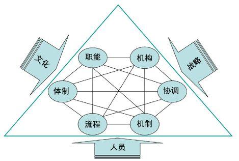 模型.png